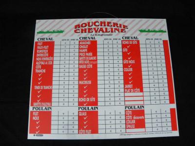 PANNEAU ROUGE/BLANC BOUCHERIE CHEVALINE 40X50 CM (1 U)